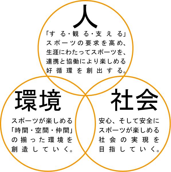 スローガン概念図